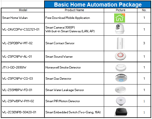 Basic Home Automation Archives - System Technology Services